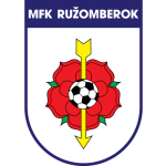 Эмблема (логотип): Футбольный клуб «Ружомберок». Logo: Mestský futbalový klub Ružomberok
