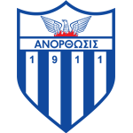 Эмблема (логотип): Футбольный клуб Анортосис Фамагуста. Logo: Anorthosis Famagusta Football Club