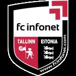 Эмблема (логотип): Футбольный клуб «Инфонет II» Таллин. Logo: Football Club Infonet II Tallinn