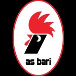 Эмблема (логотип): Футбольный клуб «Бари». Logo: Associazione Sportiva Bari SpA