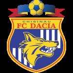 Эмблема (логотип): Футбольный клуб Дачия Кишинев. Logo: Fotbal Club Dacia Chişinău